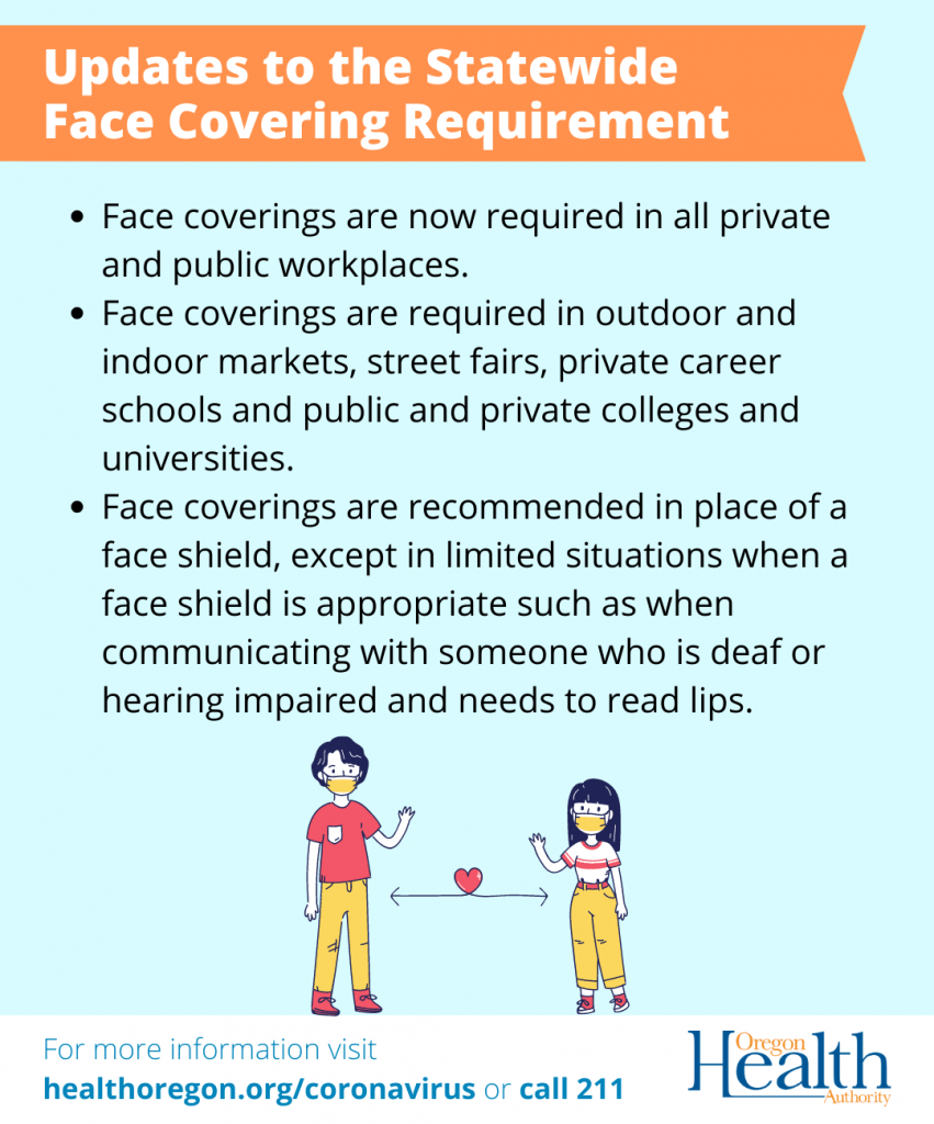 Infographic from Oregon Health Authority about new COVID mask wearing rules - visit http://heatlhoregon.org/coronavirus